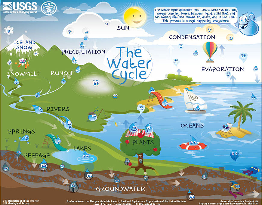 watercycle-kids-beg